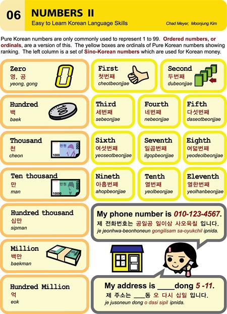 korean language  ud55c uad6d uc5b4  u2013 easy korean series 1 to 10